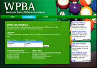 Waukesha Pocket Billiards Association